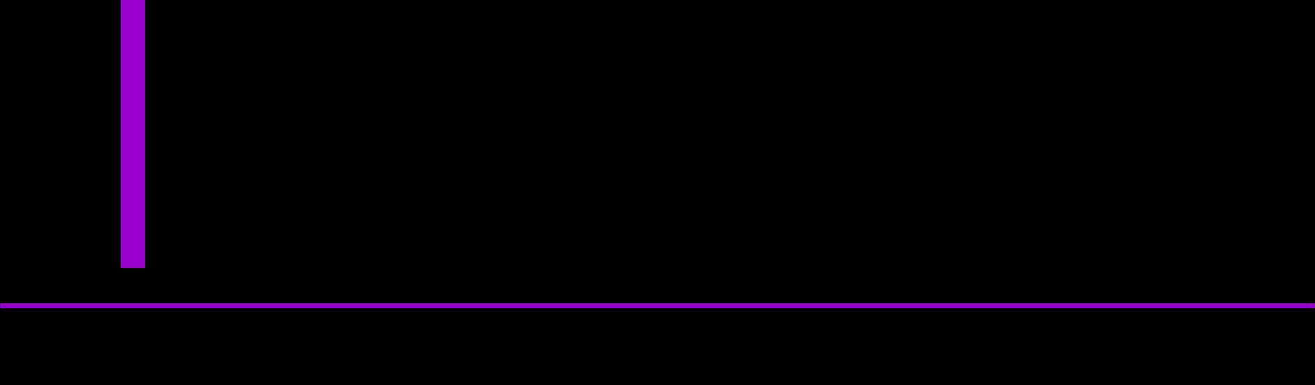 Showtime Entertainment, Sacramento Wedding & Event DJ Services, Uplighting